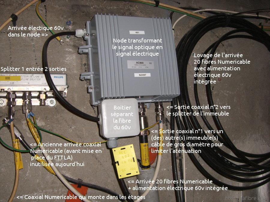 Installation de la fibre optique dans une maison individuelle avie home - Installation fibre optique maison individuelle ...