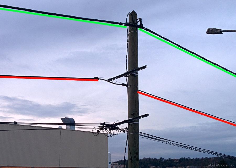 Raccordement du domicile au c ble coaxial for Cable telephonique exterieur