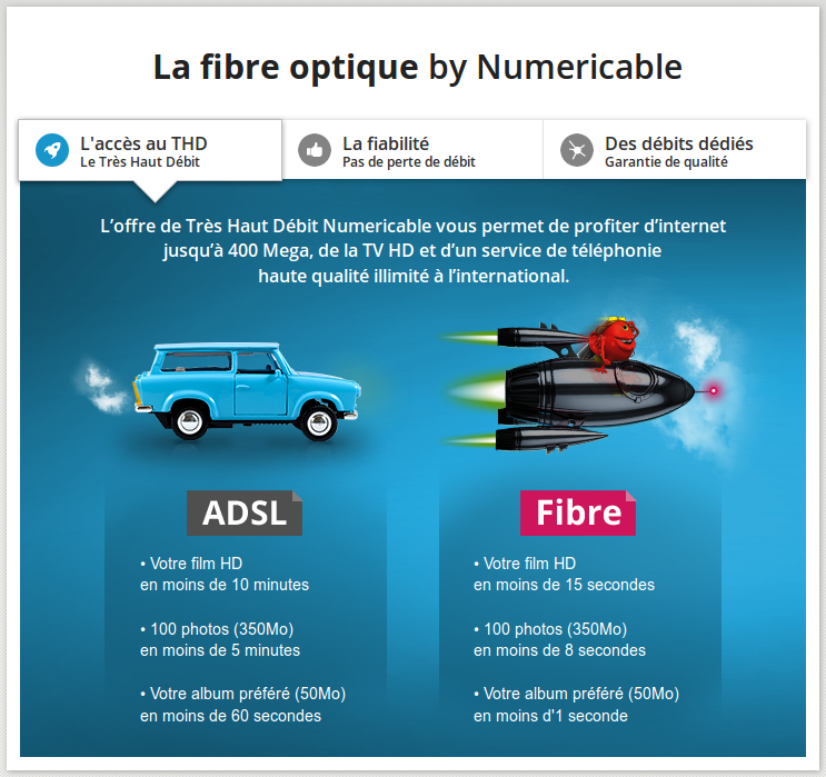 Les 15 technologies pour faire du tr s haut d bit - Avantage de la fibre optique ...
