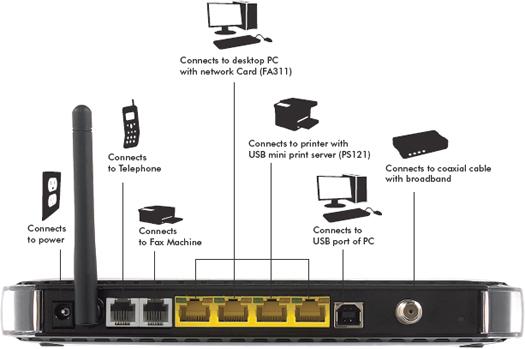 Comprendre les débits Internet proposés Numericable