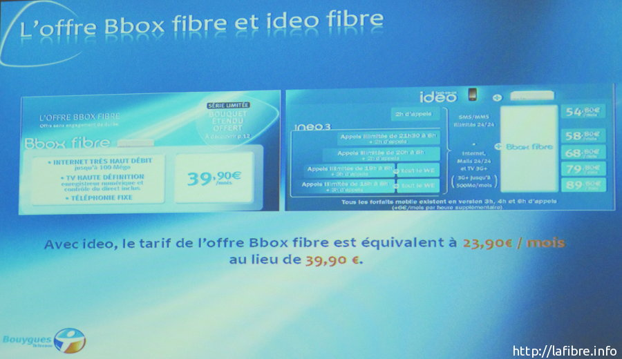 bbox fibre bouygues telecom se lance dans fibre fttla. Black Bedroom Furniture Sets. Home Design Ideas