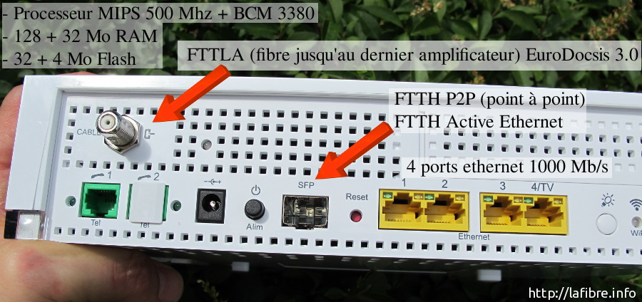 D 233 Bit Possible Bbox Fibre Et Bbox Sensation