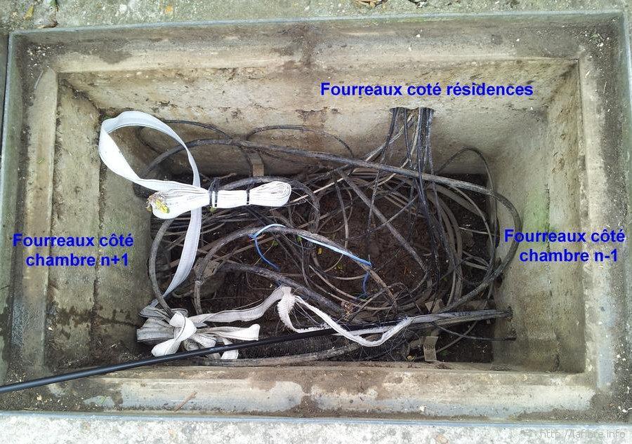 Tirage ou soufflage et qu 39 elle quipements - Chambre de tirage fibre optique ...