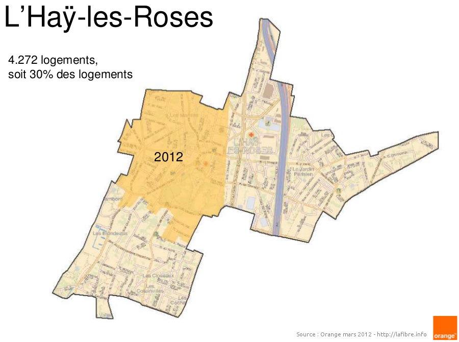 Ha les roses for Garage renault l hay les roses